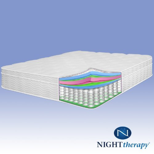 Night Therapy Spring 12 Inch Euro Box Top Spring Mattress